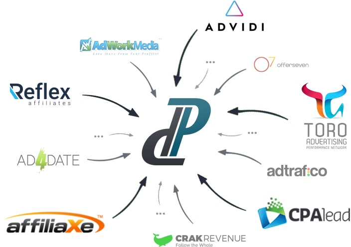 Many affiliate networks supported